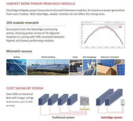 More power from each solar pv module