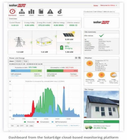 SolarEdge Dashboard with Integrated Battery Solutions
