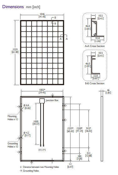 BENQ dimensions on front and back - Solar PV Panel Modules