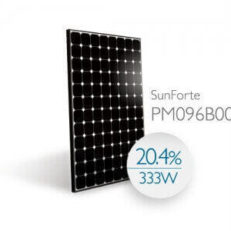 BENQ Sunforte pm096b00 Efficiency