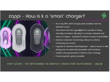 How Zappi is a Smart EV Charger