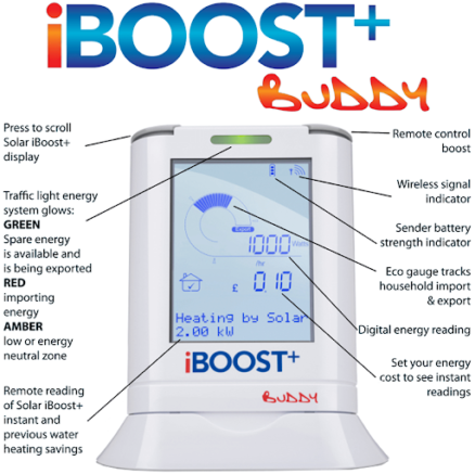 Iboost Buddy functions explained